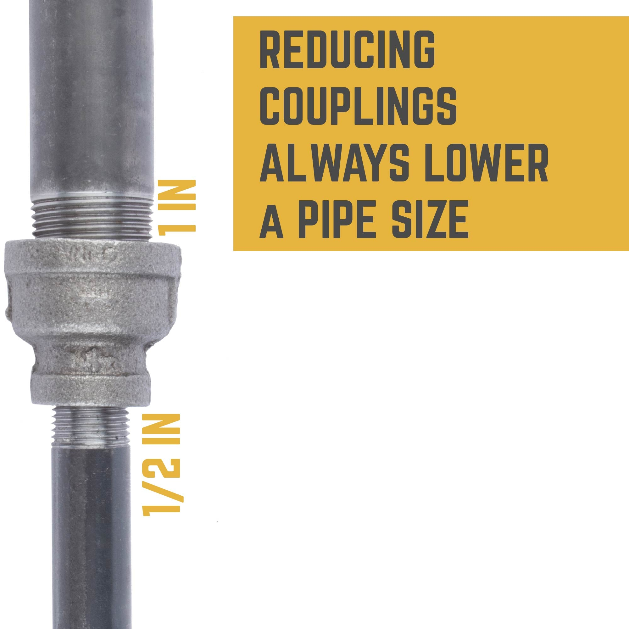 1 in. X 1/2 in. Reducing Coupling - Pipe Decor
