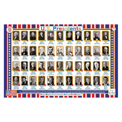Tot Talk U.S. Presidents Placemat