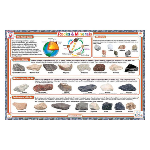 Tot Talk Rocks & Minerals