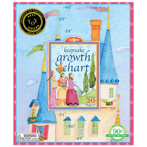 Eeboo Up in the Castle Growth Chart