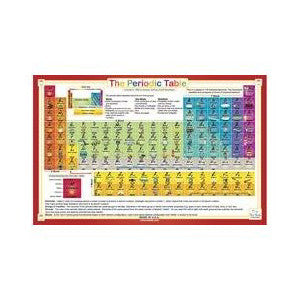Tot Talk Periodic Table