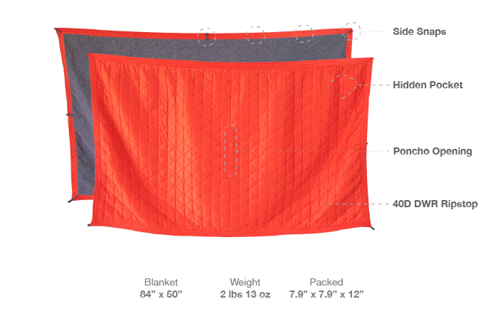 Keep warm and dry while keeping your hands free. Field Blanket 3b81c03be