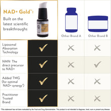 Load image into Gallery viewer, NAD+ Gold™ 30ml