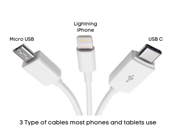 Phone_Connector_Types