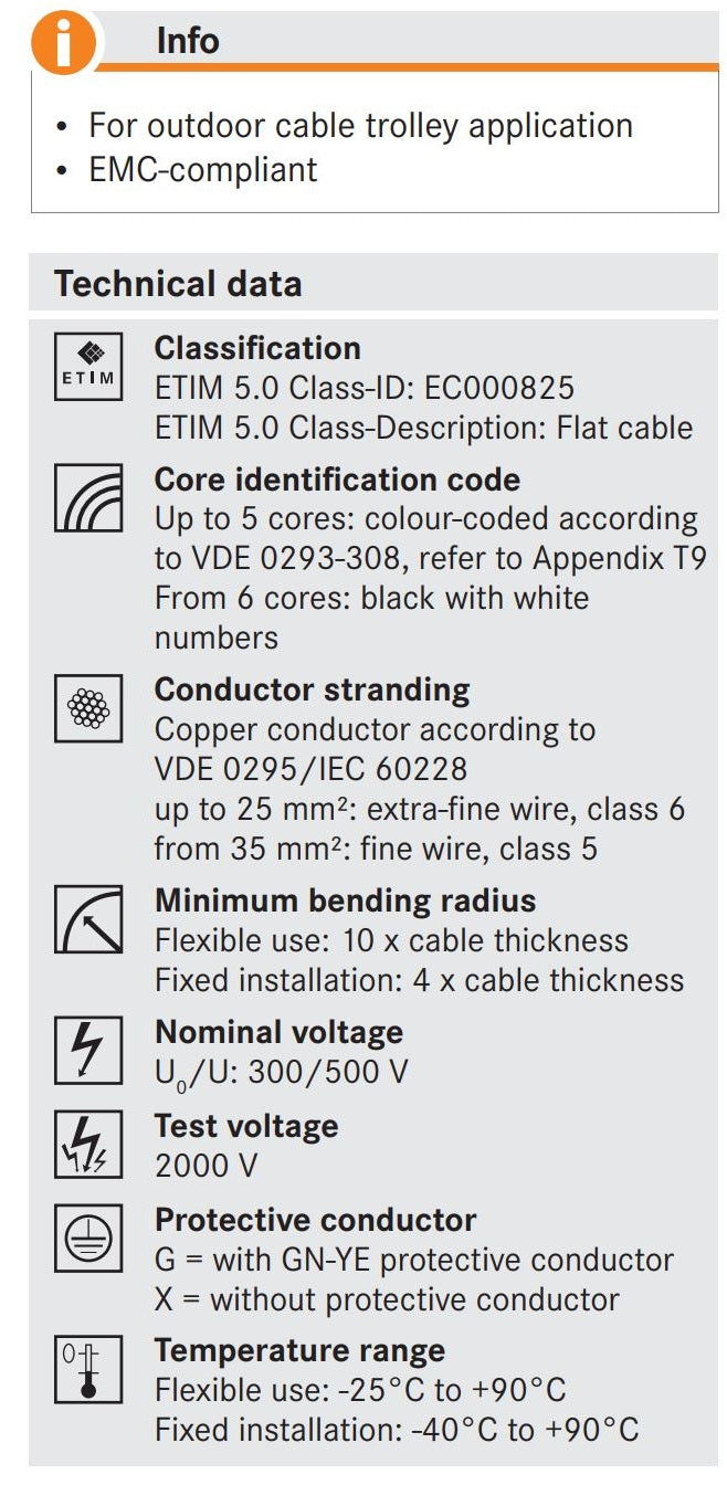 Dorable Rscc Wire And Cable Embellishment - Electrical Diagram Ideas ...