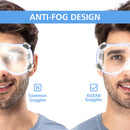 Clear Safety Glasses,Wide-Vision Protective Eyewear- With 4 Direct Vents Offer Airflow