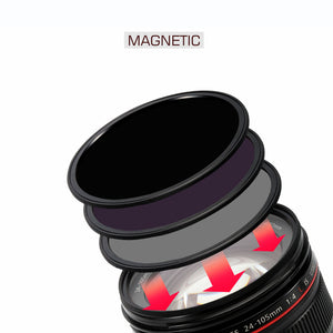 Kase Wolverine Magnetic Circular Filters Entry Level ND Kit