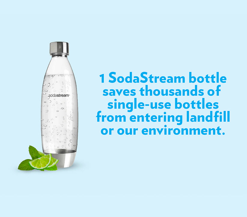 More Than Just Sparkling Water Makers - SodaStream Australia