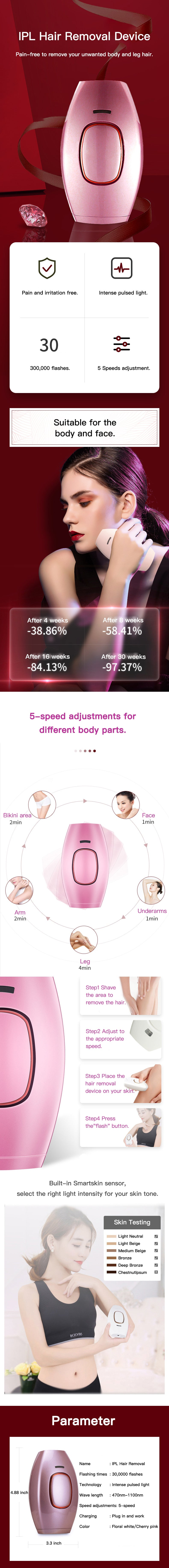 Best Hair Laser Removal at Home