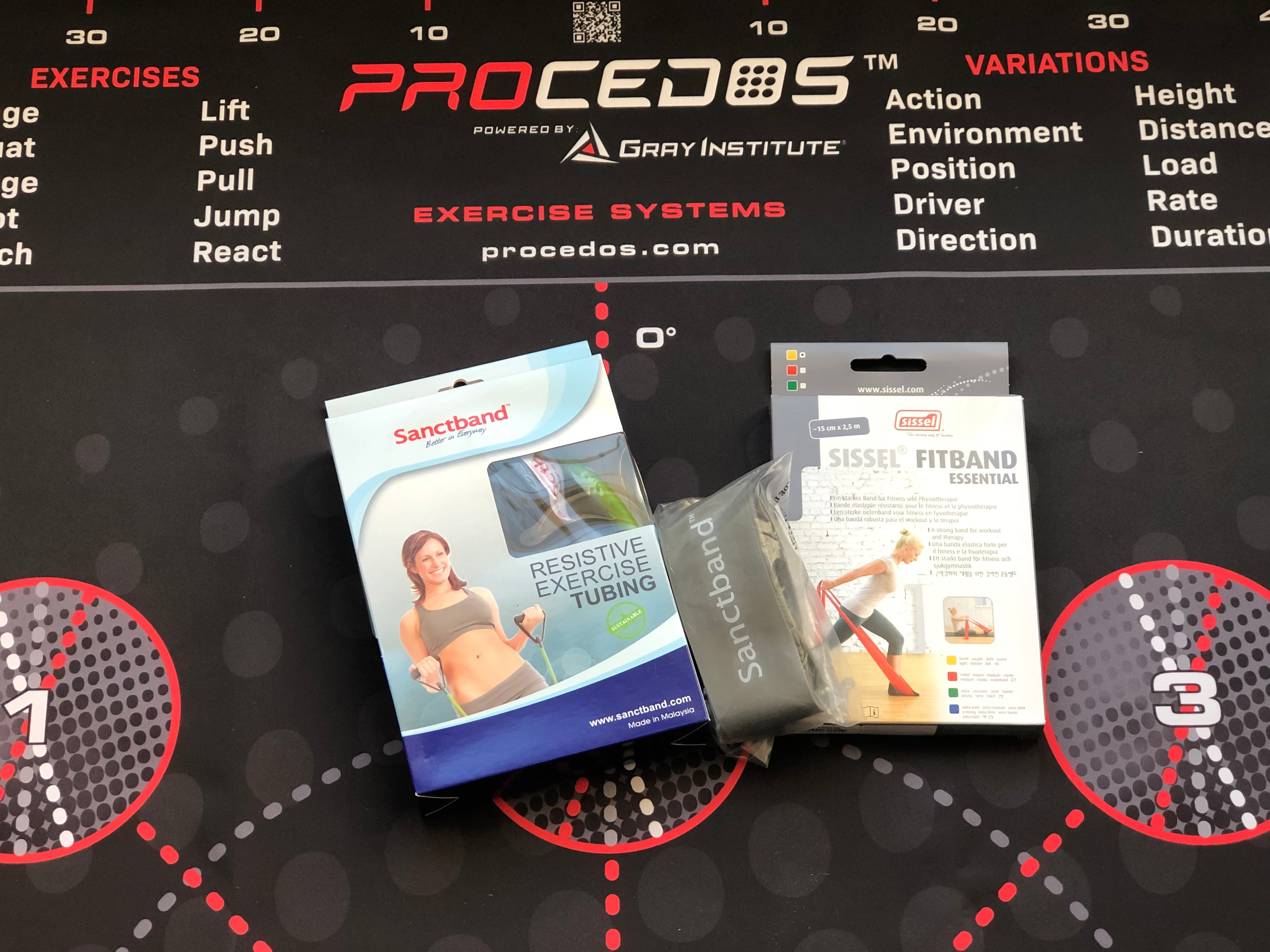 TRAINING KIT -PROCEDOS PLATFORM 9™ + TRAINING PROGRAMS