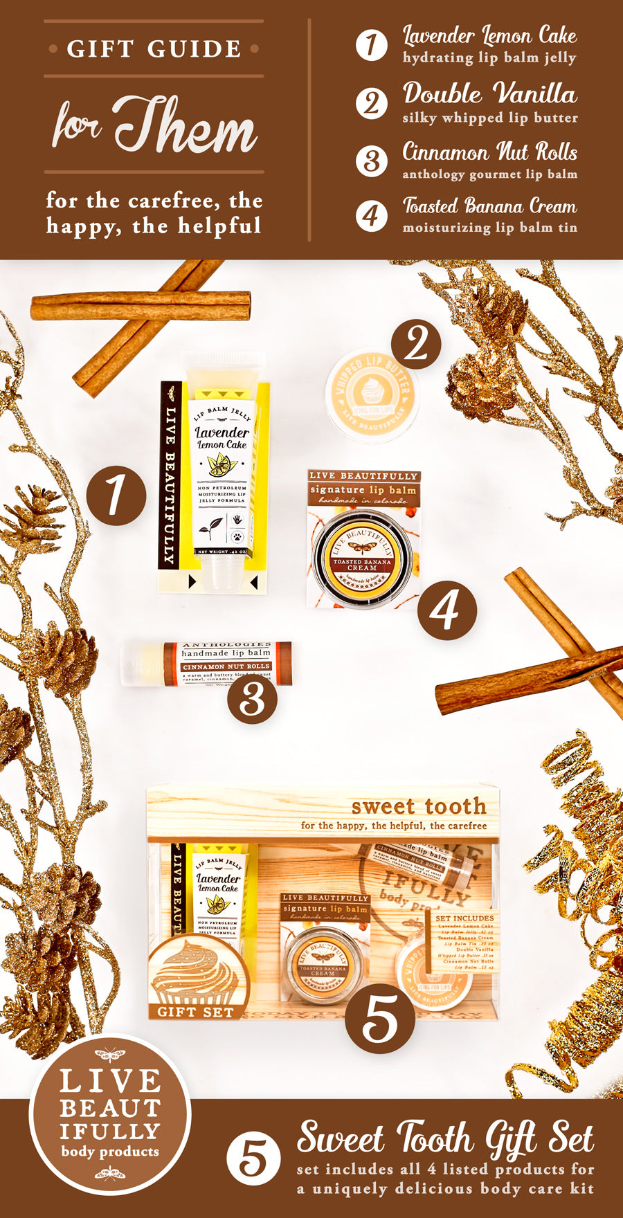Sweet Tooth Lip Kit Gift Set