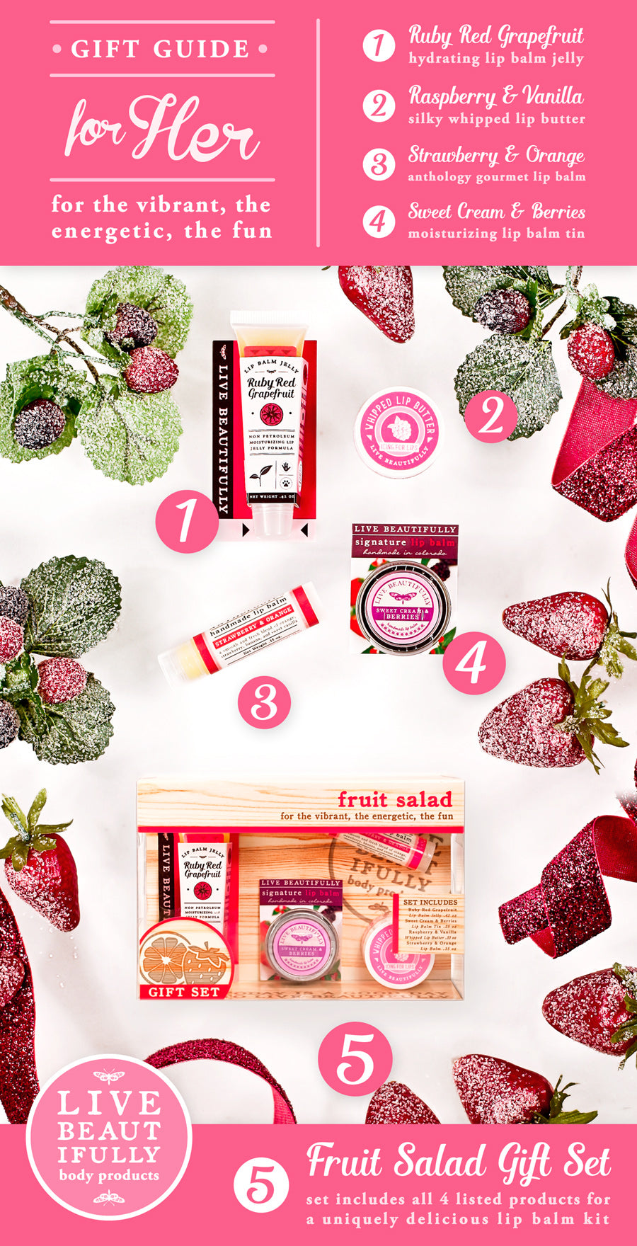 Fruit Salad Lip Kit Gift Set