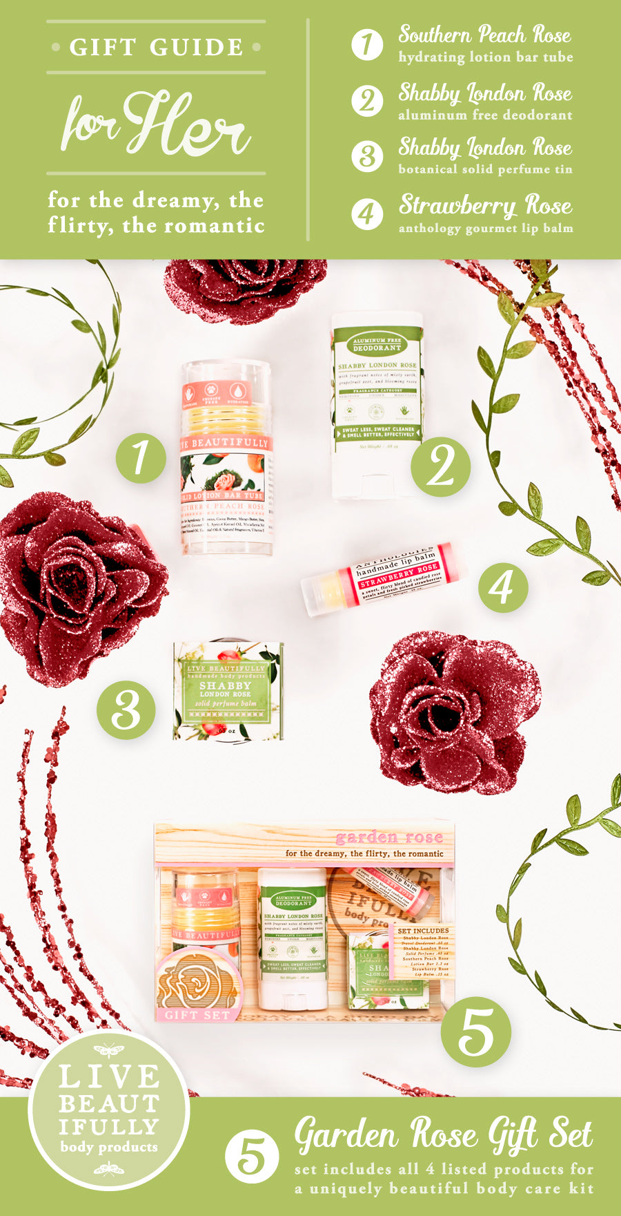 Garden Rose Body Care Gift Guide