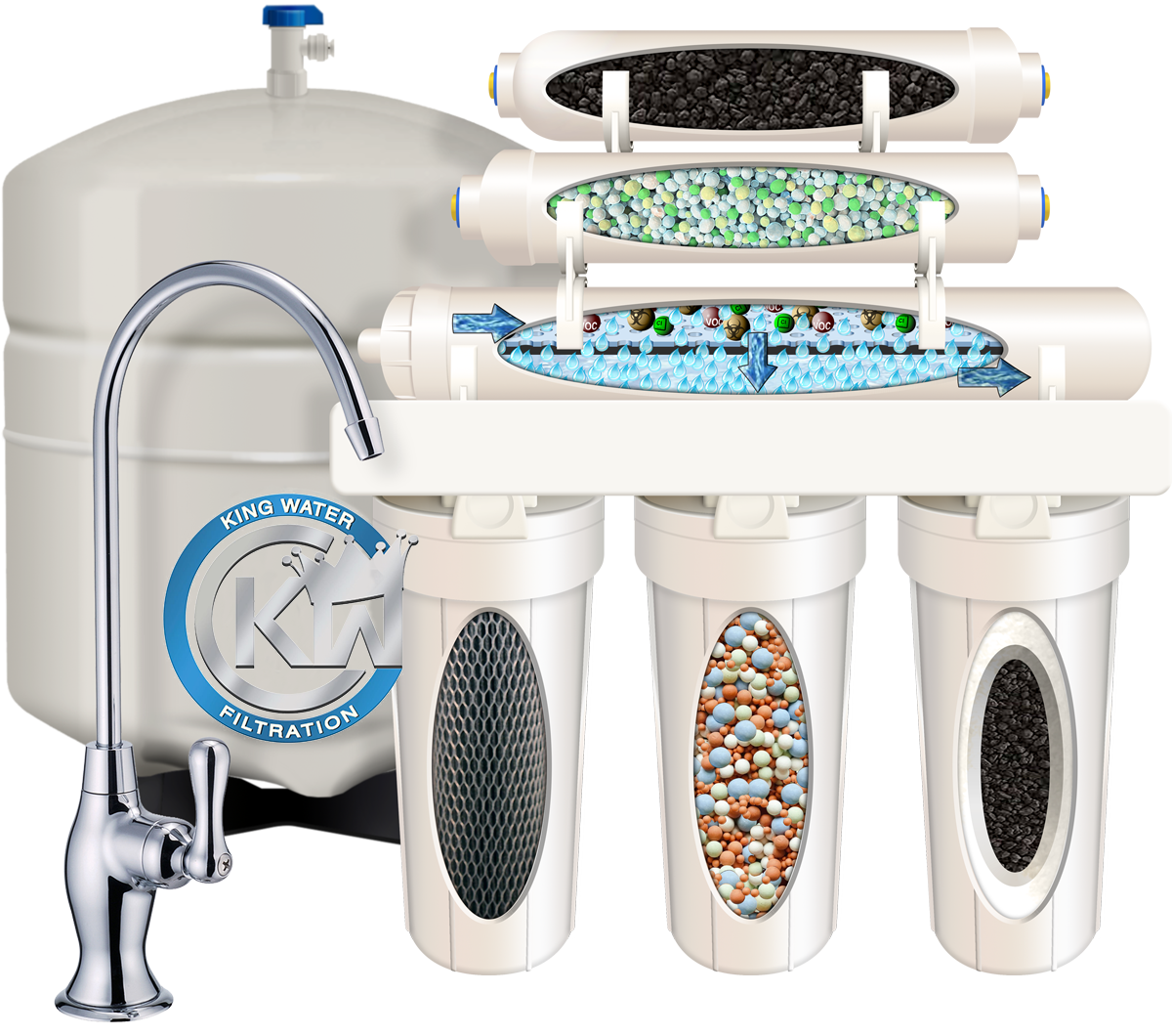 (11-Stage) Reverse Osmosis Alkaline w/Quantum Disinfection™