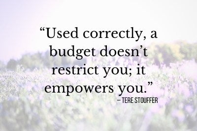 Budgeting quotes that will inspire you
