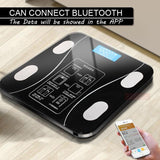Bathroom Smart Weighing Scales