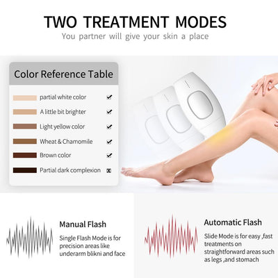 Painless threading Body Hair Laser Epilator
