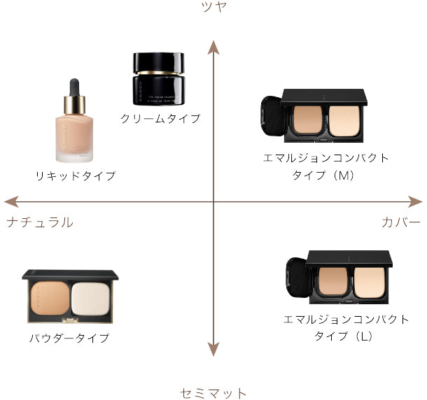 Suqqu Glow Powder Foundation Compact