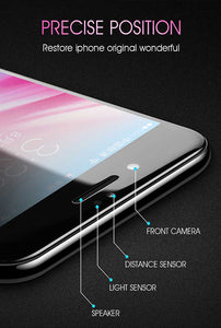 screen protector iphone 12 precise position