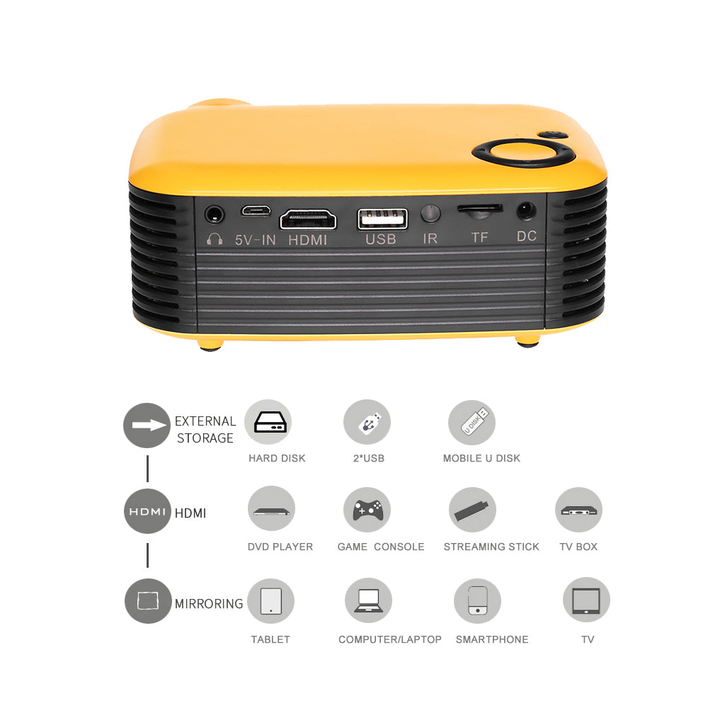 Portable Smart Projector