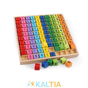 KALTIA™ Educational Multiplication Table