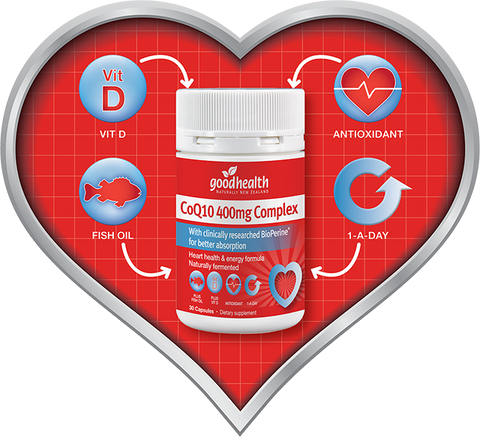 Good Health CoQ10 Diagram