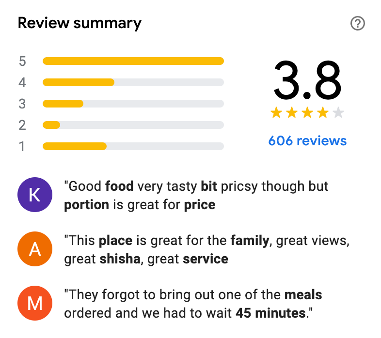 riviera cafe and restaurant google review summary