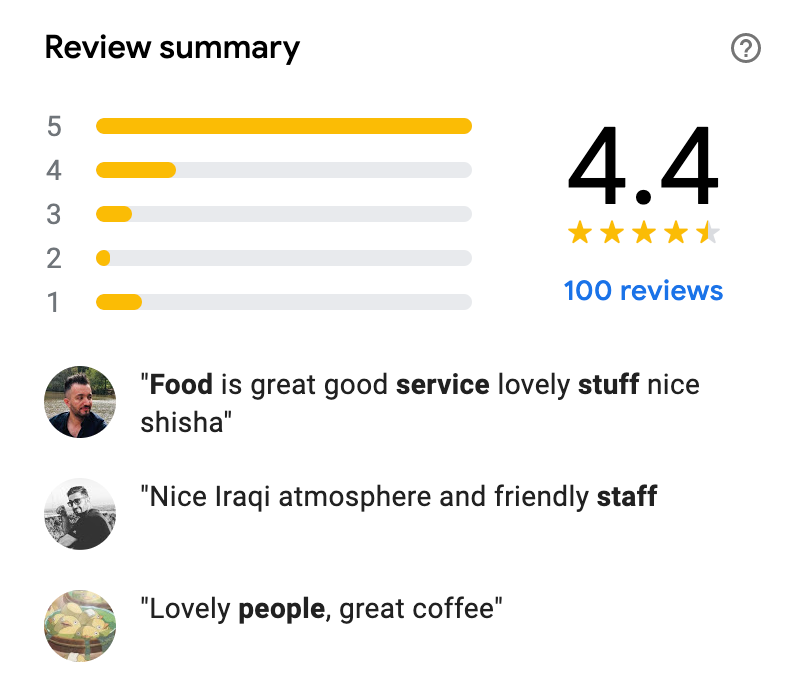 Camel's Rest Cafe Epping google review summary