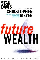 Future Wealth(Signed)