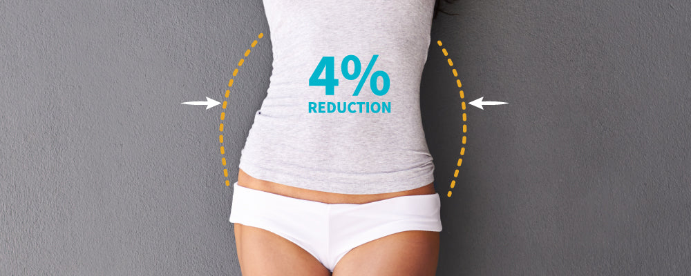 Slim-Guardian LEAN Therapeutic Probiotic for Reducing Belly Fat