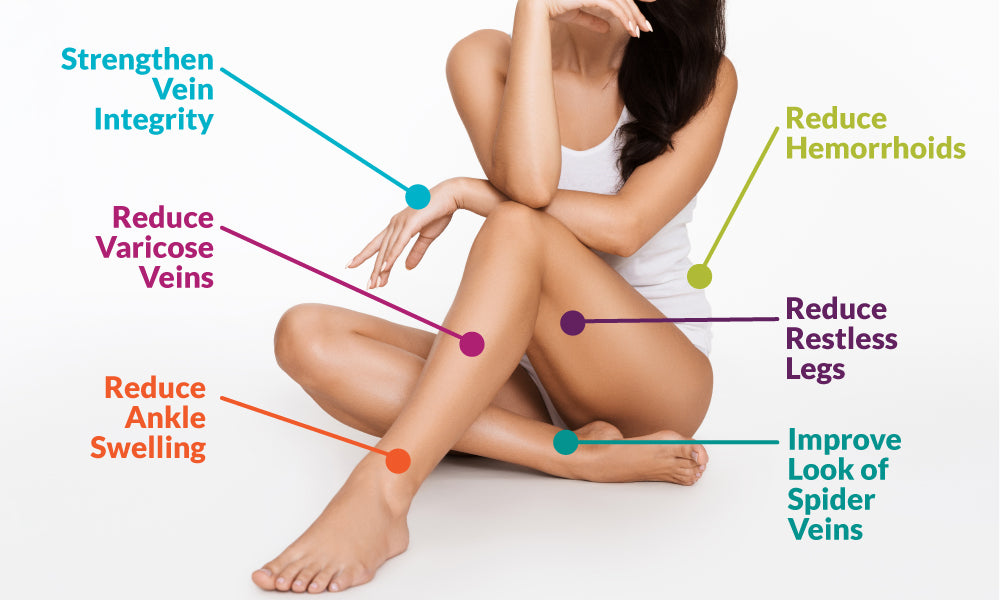 Dia-Slim Healthy Vein Support and Micro-Circulation