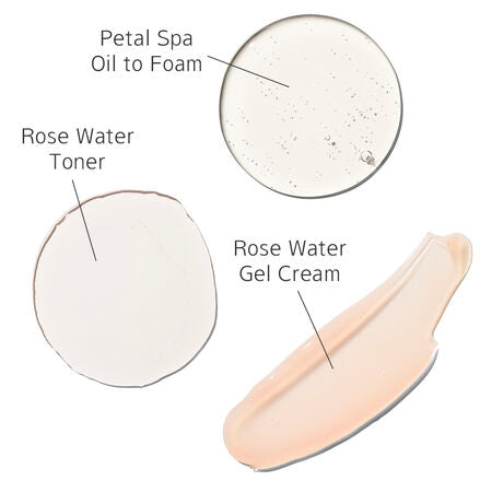 Rose Trial Kit