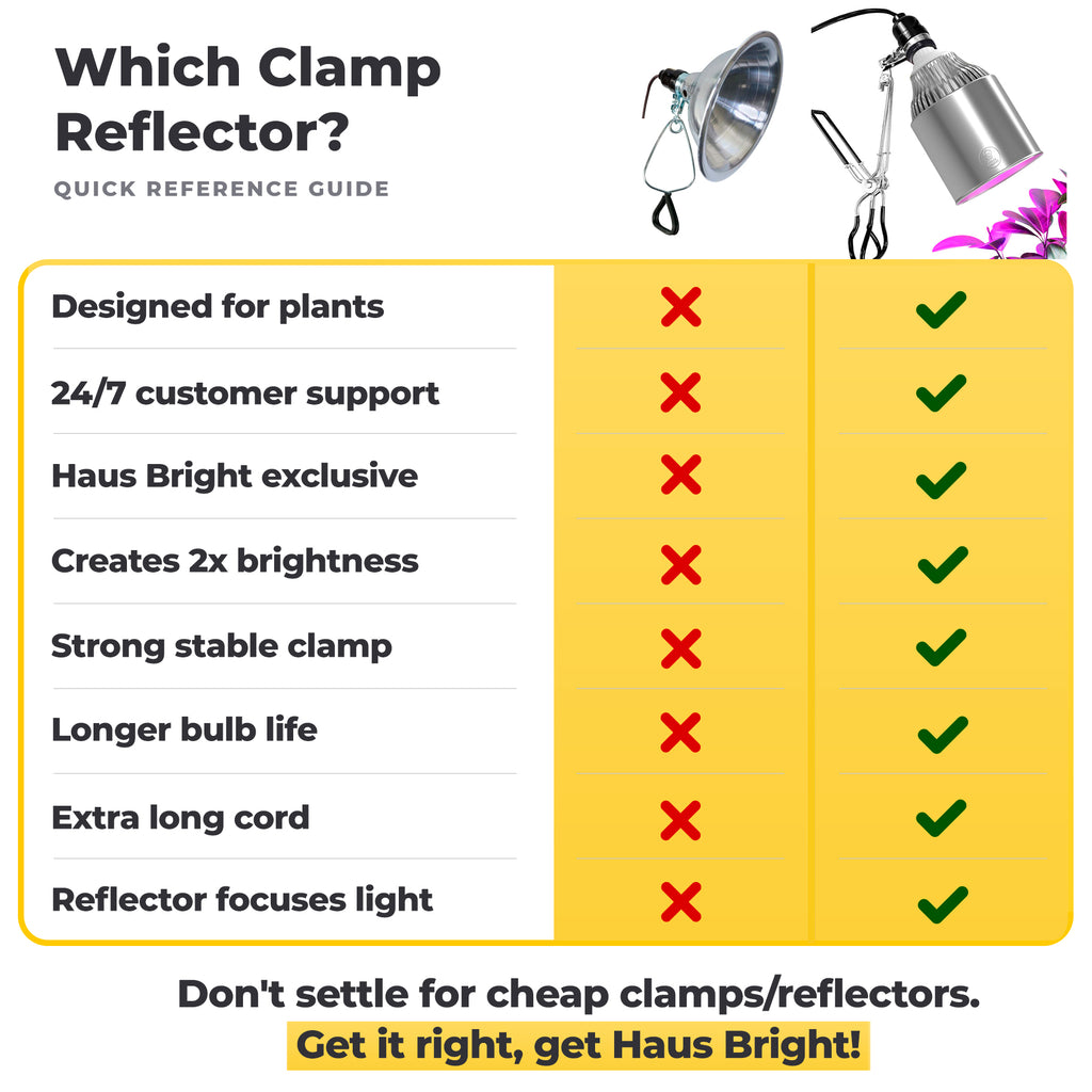 Clamp Reflector Bundle
