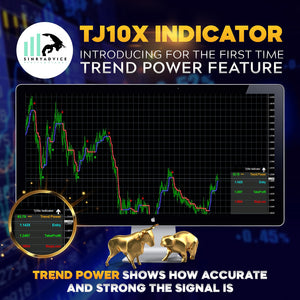 TJ10X Forex Indicator - With Trend Power Feature