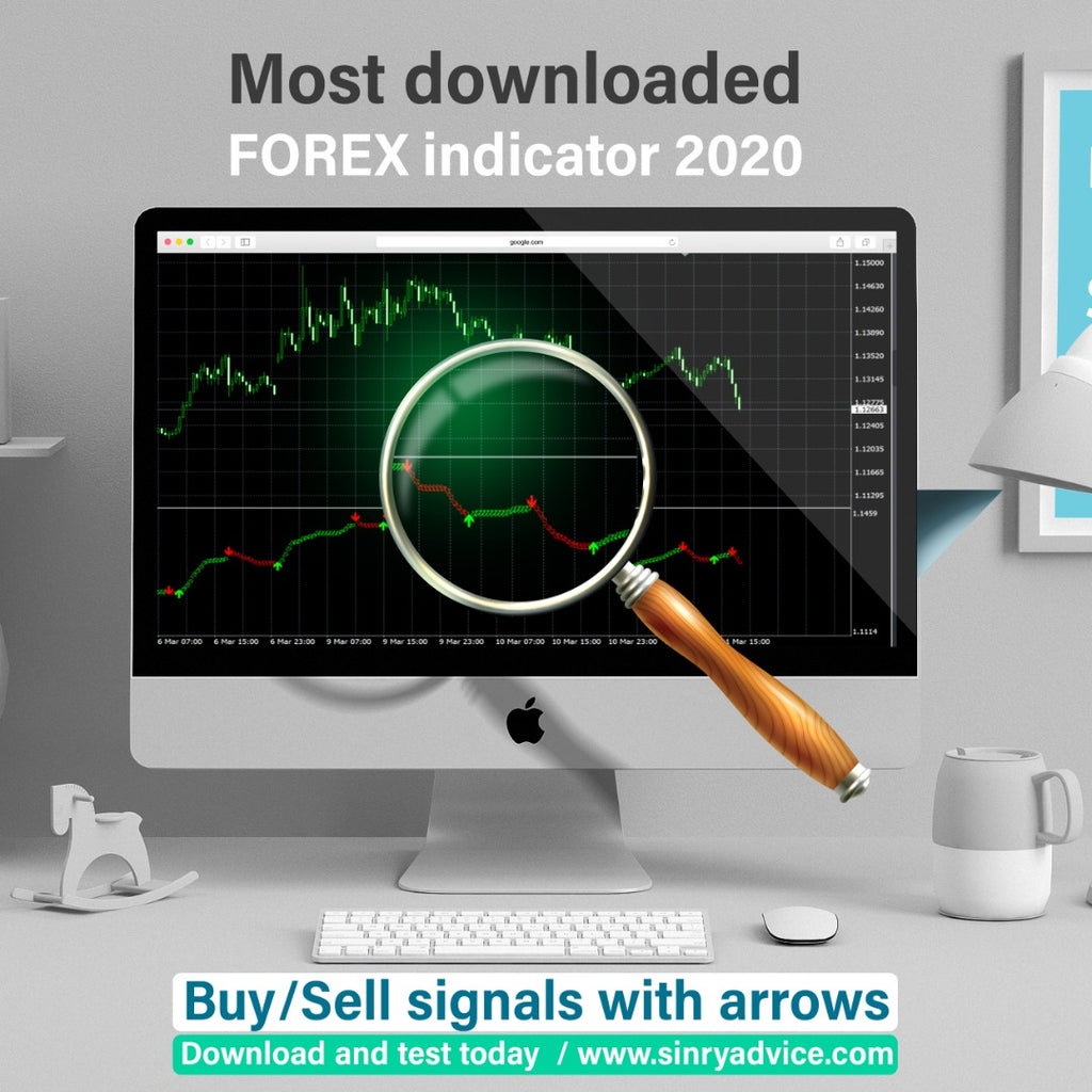SFI Indicator - Buy/Sell Signal for Forex Trading