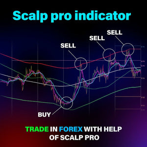 SCALP PRO - Combination of Top Forex Indicators