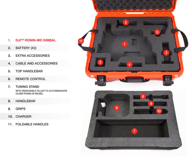 Nanuk 950 Waterproof Hard Case with Wheels for DJI Ronin-M (Olive)