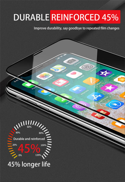Protective Glass For iPhone