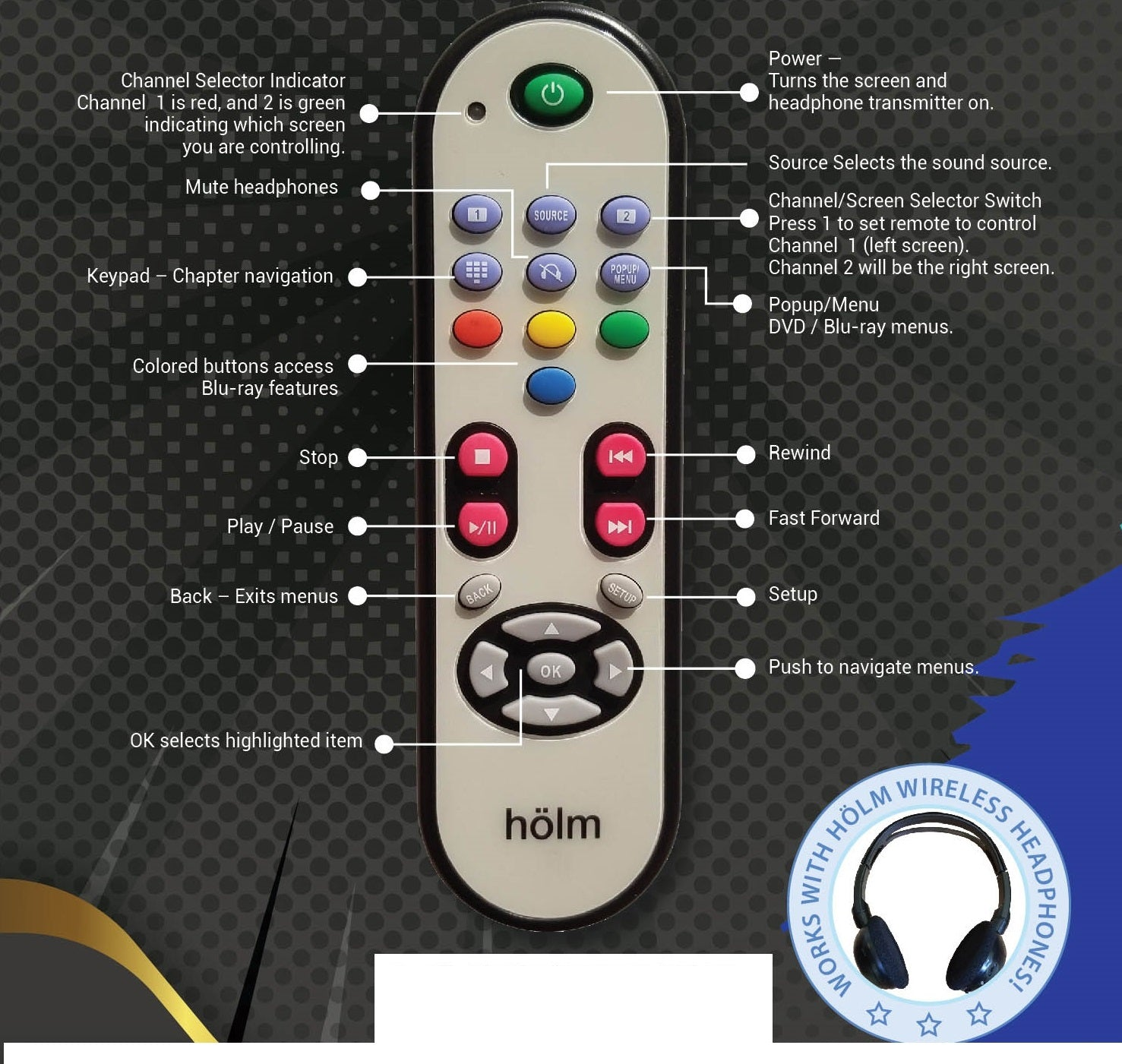 2017 Jeep Cherokee Wireless DVD Headphones and Uconnect Remote