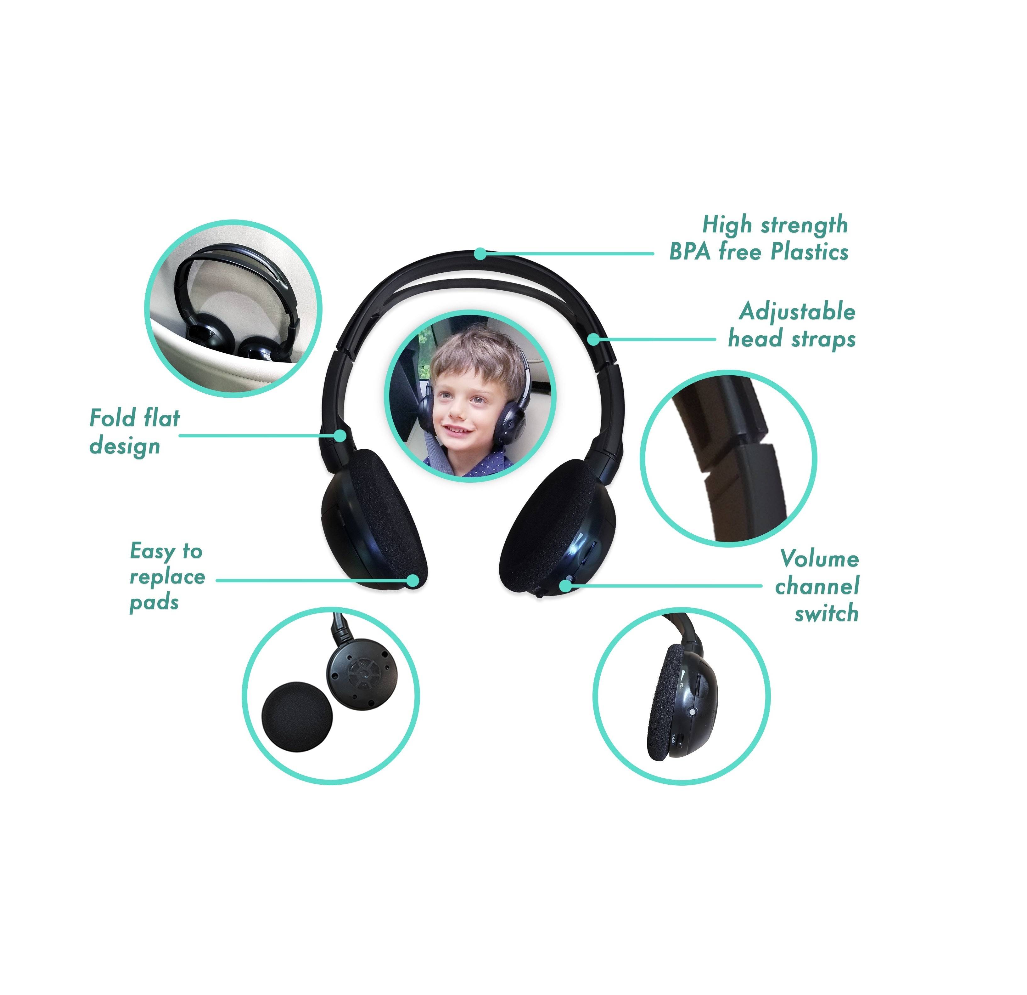 2017 Dodge Grand Caravan Wireless DVD Headphones and Uconnect Remote