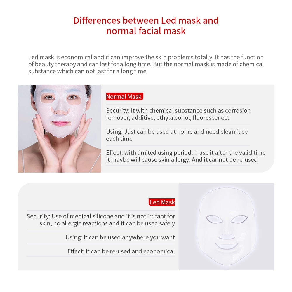 ASAGLOW™ LED Therapy Facial Mask