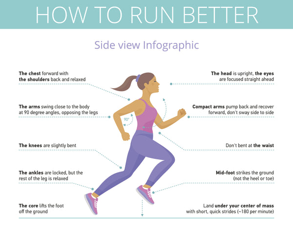 How to Run Properly?