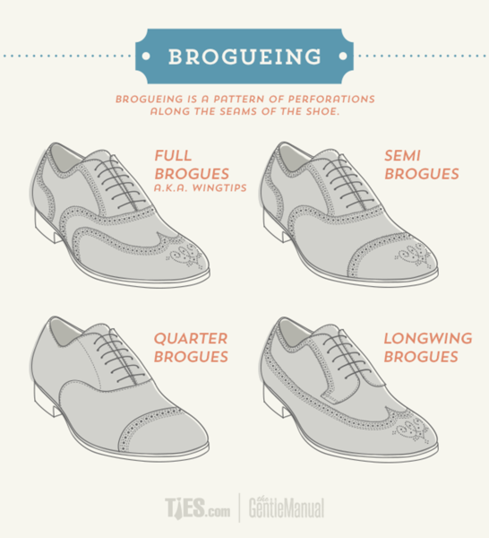 Brogues Infographic
