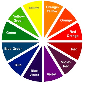 when matching tie colors to suits and shirts a color wheel serves as a great foundation color wheels are largely divided into two camps warmer colors - Matching Colors With Red