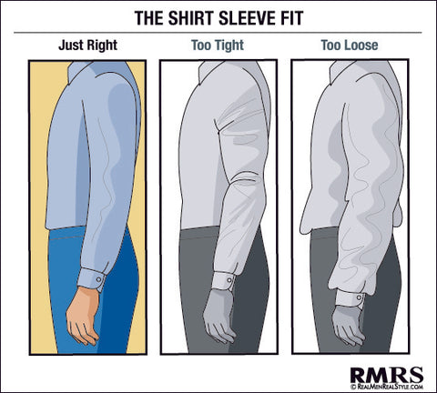 Dress Shirt Sleeve Fit