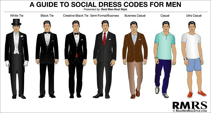 Men's Dress Code Style Chart