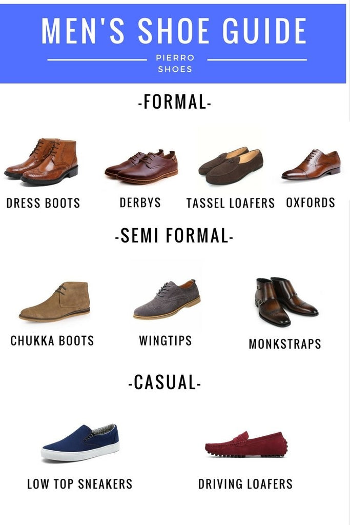 Men's Shoe Type Guide