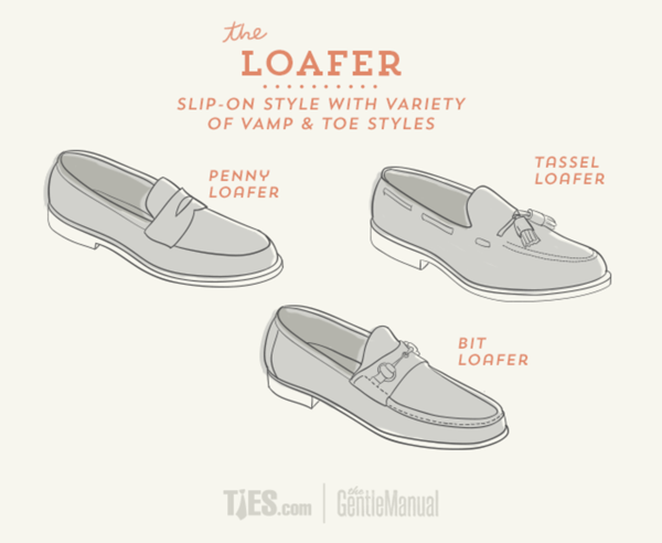 Loafer Infographic