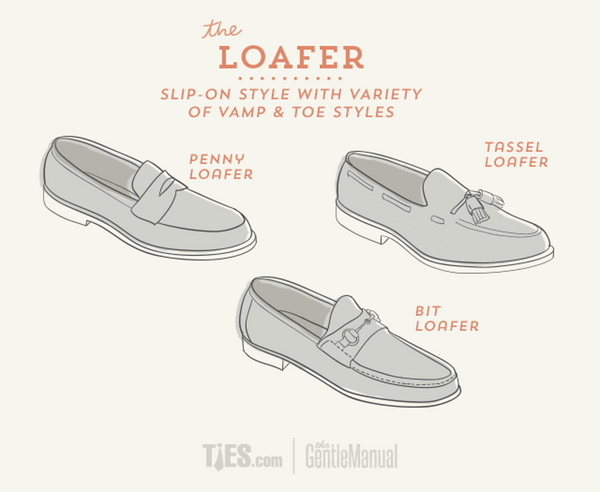 Loafers Infographic