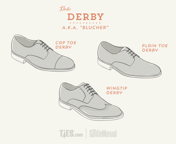 Derby Shoes Infographic